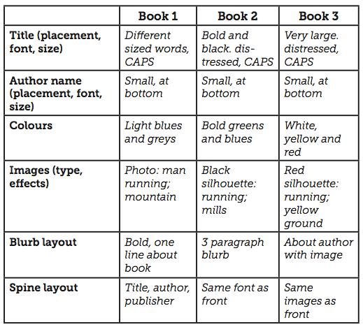 Cover comparison table