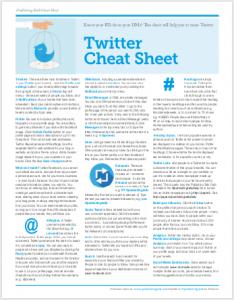 Cheat Sheet - Twitter