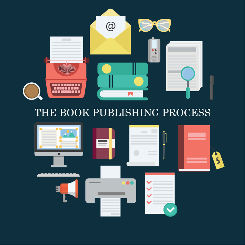 The Book Publishing Process